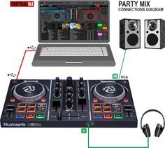 57 Best DJ Setup Images On Pinterest