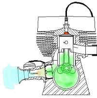 Internal Combustion Of Petrol & Diesel Engine A two-stroke, or two-cycle, engine is a type of internal combustion engine … Motor Engine, Car Engine, Engineering Technology, Mechanical Engineering, Engine Working, E Motor, Engine Repair, Combustion Engine, Old Tractors
