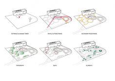 sanaa architecture diagram - Google 검색