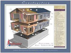 Modern Prefab Homes, Modular Homes, Prefab Log Cabins, Rochester Homes, Indiana, This Is Us, Explore, Tips, Blog