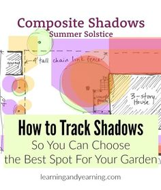 Learning the simple process of tracking shadows on your property will help you to choose the best spot for your garden.