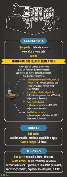 Guía para cocinar todo tipo de carnes en casa - Taringa!