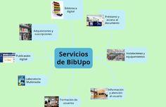 #BibUpo Mapa mental de los servicios que ofrece la #Biblioteca/CRAI de la Universidad Pablo de Olavide.https://www1.upo.es/biblioteca/servicios/