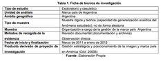 Tabla 1. Ficha de técnica de investigación - Fuente: Elaboración Propia - (c)  Lina María Echeverri Cañas & Christian A. Estay-Niculcar