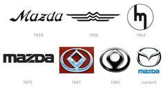 mazda-logos.jpg (500×270)