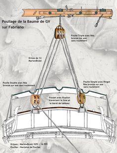 Shpountz 44-40. Détail du plan de gréement. Chaque planche est un chef d'Oeuvre. Architecte Daniel Z Bombigher