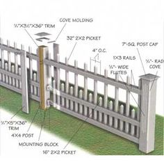 Fencing Lessons - This Old House This Old House, Front Yard Fence, Fence Gate, Diy Fence, Fence Ideas, Garden Ideas, Fencing Lessons, Building A Gate, 4x4