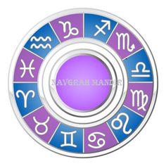kundli pro találat horoszkóppal