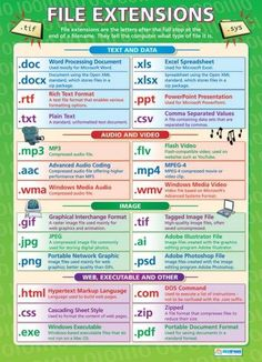 File Extensions Poster Learn how to generate endless free traffic to any website...