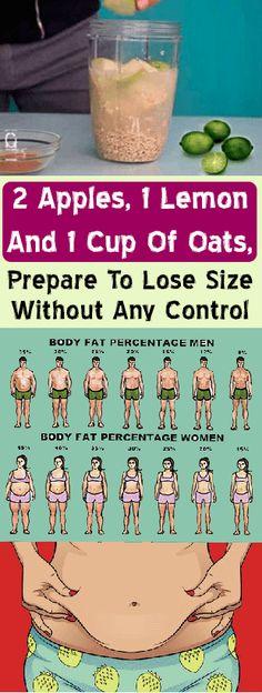 Easy Burn Diet Pounds Less In Three Days – Styleclue Three Day Diet, Three Days, Three Day Cleanse, Body Fat Percentage Men, Gm Diet Vegetarian, Full Body Detox, Grapefruit Diet, Gewichtsverlust Motivation, Lose 15 Pounds