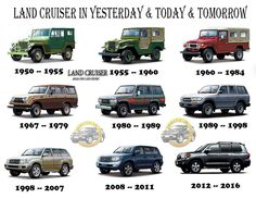 Toyota Land Cruiser is then and now Land Cruiser 2017, New Toyota Land Cruiser, Toyota Fj40, Toyota Trucks, Toyota Tundra, Daihatsu, Carros Toyota, Datsun Car, Off Road Camping