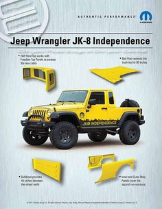 Mopar Answers Call for Jeep® Wrangler Unlimited Pickup Truck – Chrysler Catchall Wrangler Truck, Blue Jeep Wrangler, Jeep Wrangler Unlimited, Pickup Trucks, Jeep Pickup, Mopar Jeep, Jeep Tj, Jeep Brute, Offroad