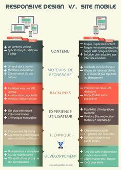Les conseils généraux d'optimisation d'un site mobile mohammedalami | Consultant SEO & SEM