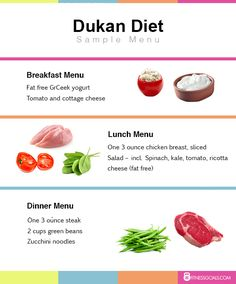 Dukan diet 87398049003948777 - dukan diet plan Source by ireneiroma Points Plus Recipes, No Carb Recipes, Diet Recipes, Recipes Dinner, Vegan Recipes, Dukan Diet Reviews, Dukan Diet Attack Phase, Dukan Diet Plan, Wheat Belly Recipes