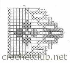 Bordo Filet Crochet, Crochet Lace Edging, Crochet Borders, Crochet Diagram, Thread Crochet, Crochet Doilies, Crochet Stitches, Crochet Curtain Pattern, Crochet Curtains
