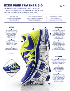 433f915363d7 Image result for nike free technology Nike Free Run 2