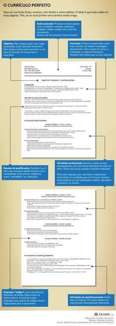 Como fazer um currículo perfeito | EXAME.com - Negócios, economia, tecnologia e carreira