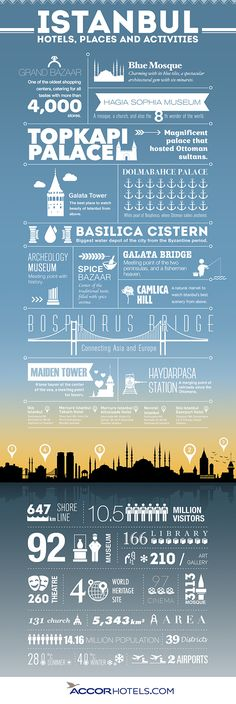 Istanbul: tips about hotels, places and activities! If you don't know what to do when you're in this city, here are some must-see places and interesting facts.