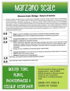 Marzano Scale: Biology - Plants, Photosynthesis & Cellular