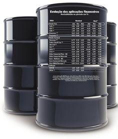 No rastro do petróleo   Valor Econômico