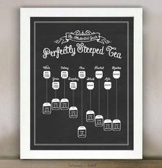 Perfectly Steeped Tea: An Illustrated Guide - 11x14 Print - Chalkboard, Sign, Decor, Tea Art, Guide To Tea, Make Tea, Tea Lover Gift ... Lettered and Lined