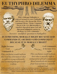 Euthyphro Dilemma: What is excluded here is the factor of what if God is goodness? What if God is the existence of holiness? Philosophy Theories, Philosophy Quotes, Philosophy Major, Philosophy Of Science, Moral Dilemma, Socrates, History Facts, Rome History, Thoughts