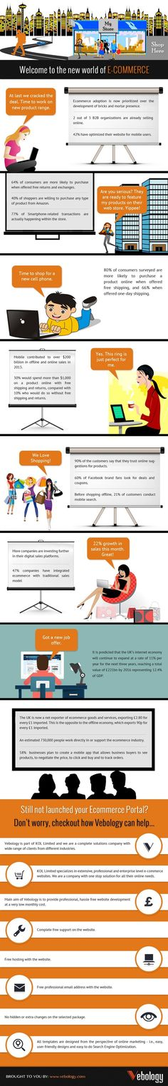 Welcome to the new world of ecommerce Infographic