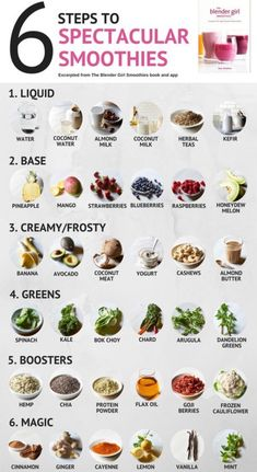Green smoothie recipes to trim your waist and you with . Informations About Grüne Smoothie-Rezepte Diabetic Drinks, Healthy Drinks, Healthy Snacks, Healthy Detox, Easy Detox, Healthy Weight, Healthy Nutrition, Holistic Nutrition, Nutrition Guide