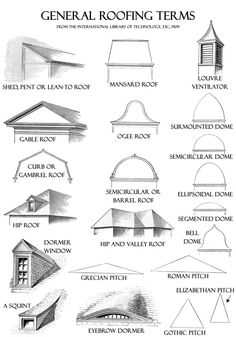 Interior Design (A) identify architectural styles exemplified in h. - Roofing Liverpool - The Best Interior Design Trends For 2019 Home Roof Design, Modern Roof Design, House Exterior Design, Architecture Renovation, Roof Architecture, Home Architecture Styles, Architecture Student, Architectural Styles, Architecture Concept Drawings