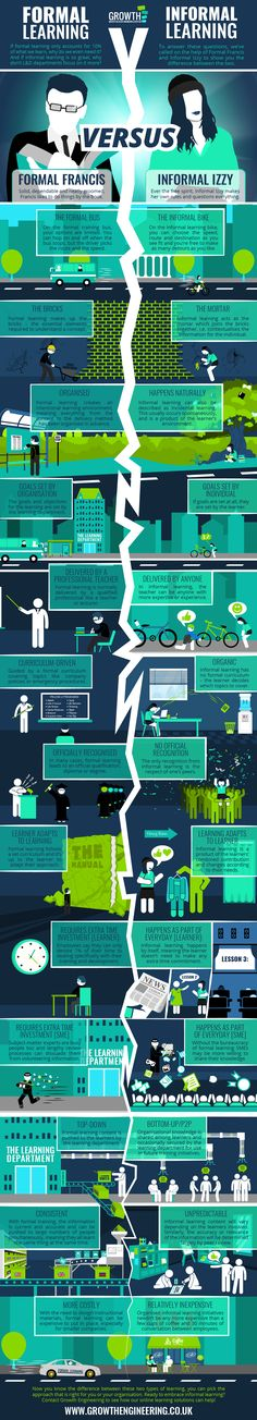 e-learning , conocimiento en red: INFOGRAPHIC: Formal Learning vs Informal Learning by @growthengineer