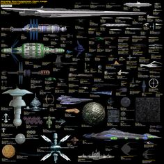 "Starship size Comparison - the LARGE ships - The question is, just how big is ""big""? [1 pixel = 10 meters] From Star Wars, Battlestar Galactica (1978) & (2003), Babylon 5, Galaxy Quest, Stargate Universe, Stargate Atlantis, Stargate SG-1, Star Trek, Andromeda, Space: Above & Beyond, 2001: A Space Odyssey, Starship Troopers, Farscape, and even FIREFLY!"