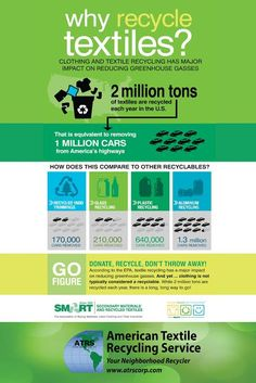 ATRS is a proud member of the SMART Association. Check out this infographic to learn more about how your textile recycling impacts the environment!