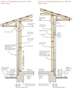 Exterior Wall Framing Details | single storey contstruction details3