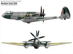 Малоизвестные боевые поршневые самолёты и проекты. Великобритания.