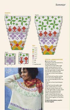 Coat Patterns, Baby Knitting Patterns, Knitting Stitches, Knitting Designs, Free Knitting, Crochet Woman, Knit Crochet, Knit Baby Dress, Hand Embroidery Videos