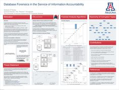 GPSC Student Showcase 2011: Database Forensics in the Service of Information Accountability