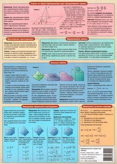 Большая шпаргалка по геометрии   iStudy.su Math Formulas, Mathematics, Study, Humor, Education, Learning, School, Maths, Android