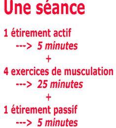 contenu d'une séance de musculation pour les fesses