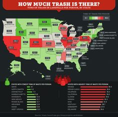The average American produces more than four pounds of trash every day