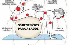 Osteoporose e Pilates. | Zenemotion