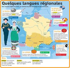 French Language Lessons, French Language Learning, French Lessons, Spanish Language, A Level French, Ap French, Core French, French Teaching Resources, Teaching French