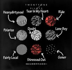 Tear in my heart should be fifth because you can turn the two red ones and they cover every other one except the middle one. It's the only one not taken over by blurryface because it's about Jenna and love