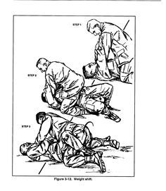 Counters to Chokes « US Army Combatives Tactical Training, Combat Training, Martial Arts Techniques, Self Defense Techniques, Aikido, Marshal Arts, Self Defense Moves, Ju Jitsu, Hand To Hand Combat