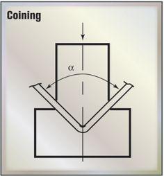 Press brake tooling coining