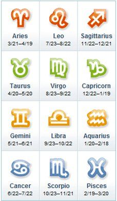 Zodiac Signs I'm a Sagittarious but have characteristics of a scorpio! Yay!