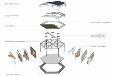 Image 7 of 11 from gallery of Flex: Flexible Learning Environments / HMC Architects. Clerestory Windows, Light Well, Classroom Projects, Roofing Systems, Panel Systems, Design Competitions, Learning Environments, School Design, Flexibility