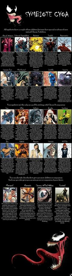 Symbiote cyoa part 2 – About Designs Marvel Venom, Marvel Art, Marvel Comics, Writing Fantasy, Fantasy Story, Fantasy Art, Fantasy Life, Fantasy Comics, Create Your Own Adventure