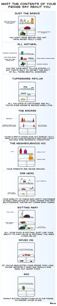 What the contents of your fridge say about you?