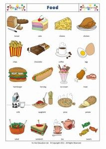 Food and Drink flash cards for kids. Teaching food and drink vocabulary to young toddlers. Food Vocabulary, Grammar And Vocabulary, English Vocabulary, English Grammar, Teaching English, English Language, Vocabulary Cards, Italian Language, English Tips