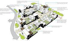 S333 Architecture + Urbanism   Castle Hill Masterplan